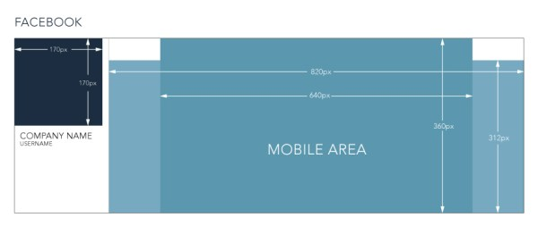 The Ultimate Guide to Social Media Graphic Sizes & Dimensions