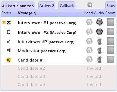 Dashboard - Participants List Connection Icons