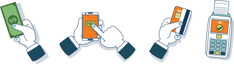 What is the method of payment?