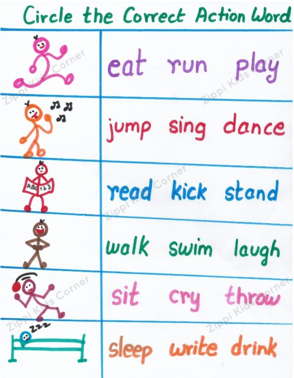 Free Printable Action Words(Verbs) worksheets for Preschoolers, Toddlers