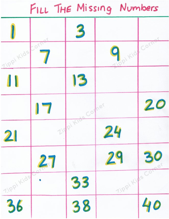 fill in the missing numbers, maths worksheet