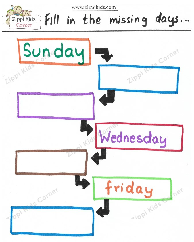 Fill in the missing Days of the week worksheet