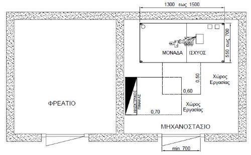 nomothesia-mixanostasio