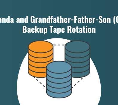 Amanda and Grandfather-father-son backup tape rotation