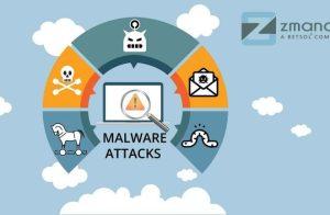 Top 5 Malware Attacks in History
