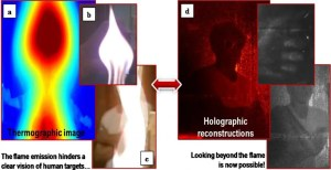 Two images of a live human subject as seen through flames. When viewed in infrared or white light, the man is almost completely occluded (left). The new system reproduces the image behind the flames using holography, revealing a man wearing a t-shirt and glasses (right). Credit: Optics Express.