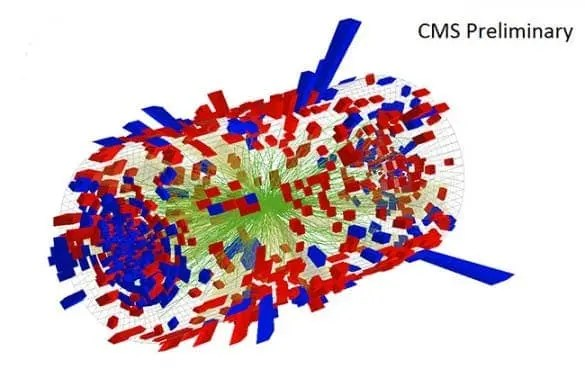 A three-dimensional view of a p-Pb collision that produced collective flow behavior. The green lines are the trajectories of the sub-atomic particles produced by the collision reconstructed by the CMS tracking system. The red and blue bars represent the energy measured by the instrument's two sets of calorimeters. (CMS Collaboration)