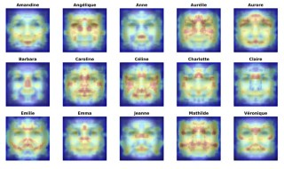 The experiment involving a computer algorithm showed people who have the same name share common facial features around the eyes and mouths. Not incidentally, these features are the easiest to adjust. Credit: Journal of Personality and Social Psychology.