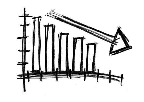 Shrinking economy.