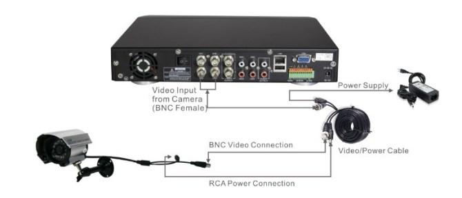 diagram cat 5 wiring diagram for cctv full version hd