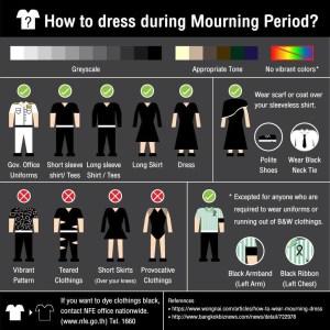 Deuil en Thaïlande, comment s'habiller?