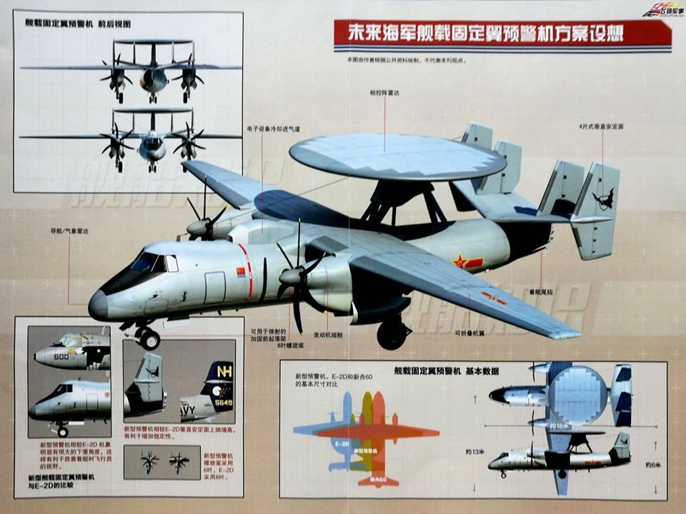 Resultado de imagen para Avión AWACS H-600 chino