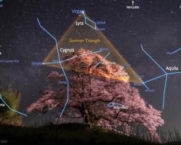 Triángulos de verano sobre Japón