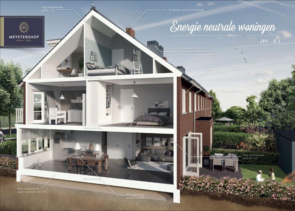 duurzaamheid-meystershof-2500