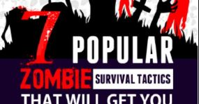 The definitive Zombie survival Guide