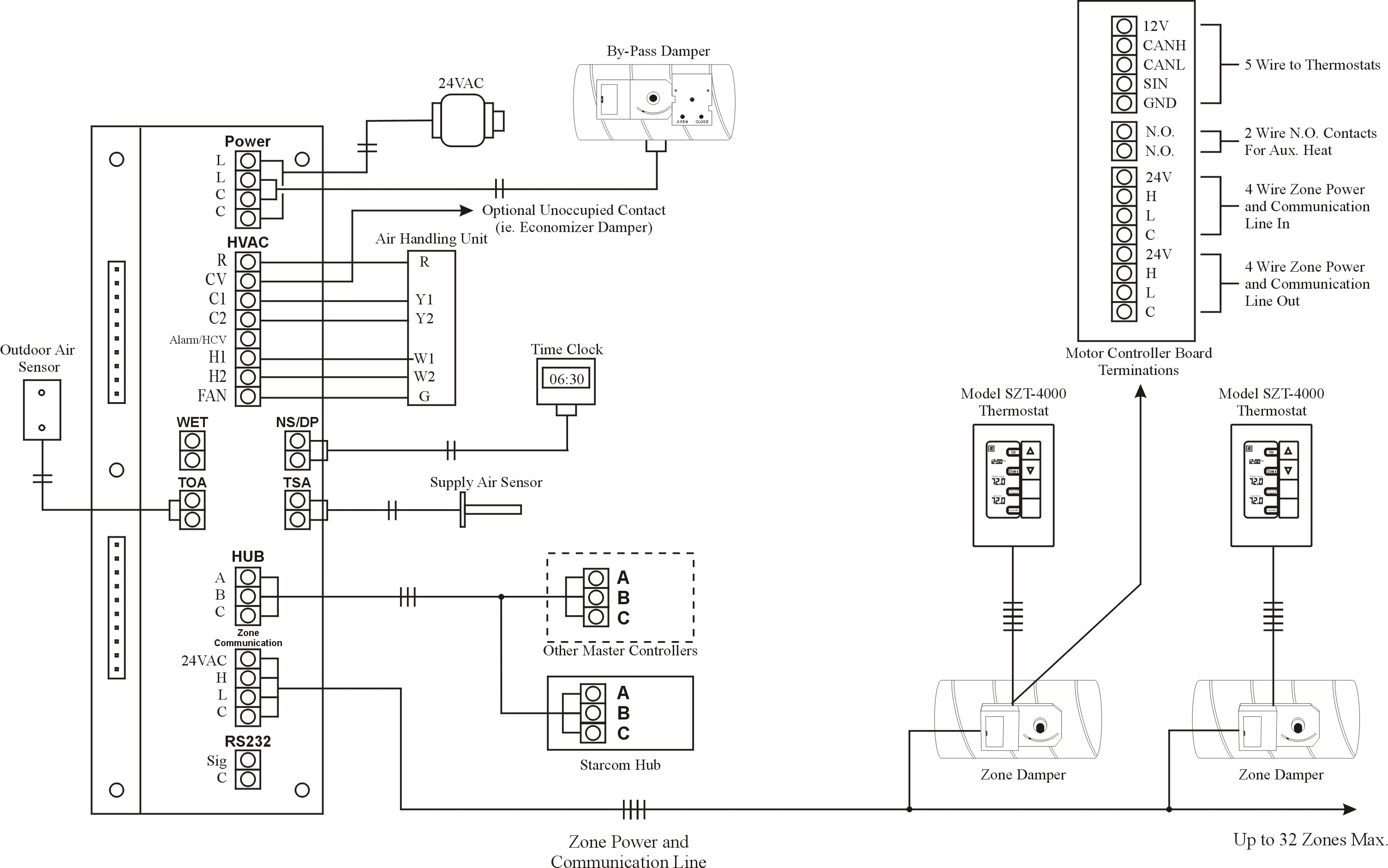 Fire Alarm Control Panel Circuit Diagram Fire Alarm