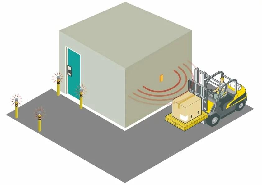ZoneSafe Crossing Alert illustration