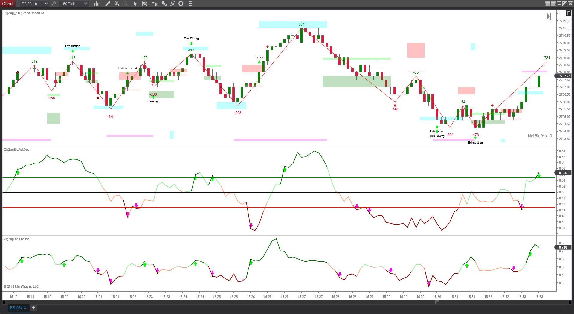 Market Delta Indicator Ninjatrader