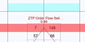 Order Flow ZTP Logo