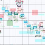 POC Trading Signals