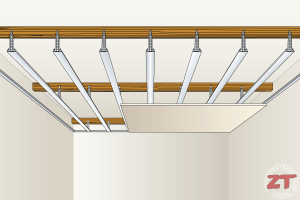 pose-placo-plafond