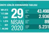 Türkiye'de Hayatını Kaybeden Sayısı 3.000′, Geçti