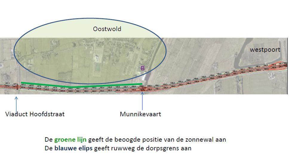 Plaatsing Zonnewal Oostwold