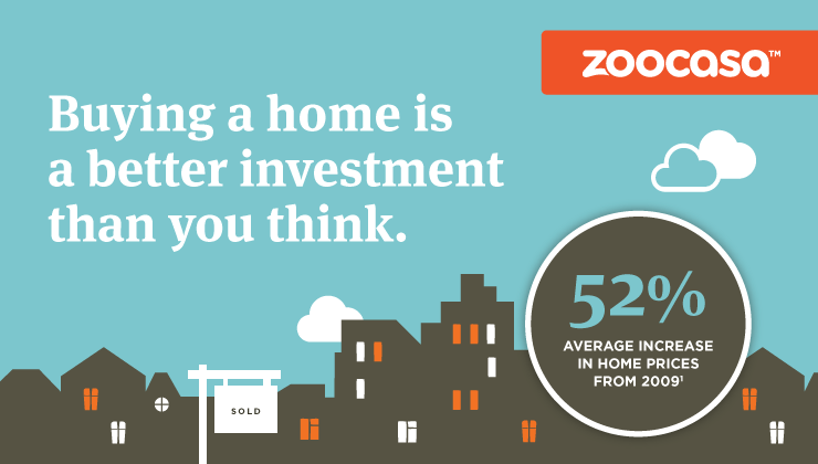 home-investment-infographic-featured-image