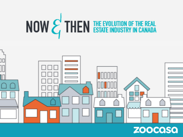 The evolution of the real estate industry in Canada