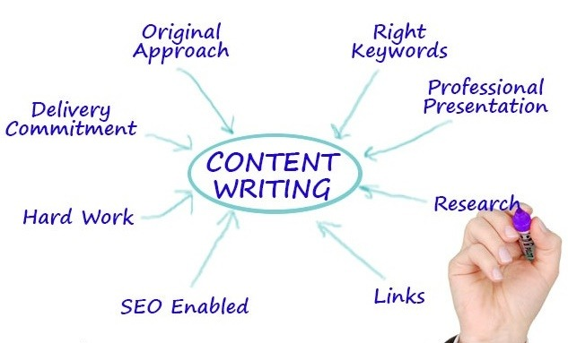 Travel and Airlines content writing