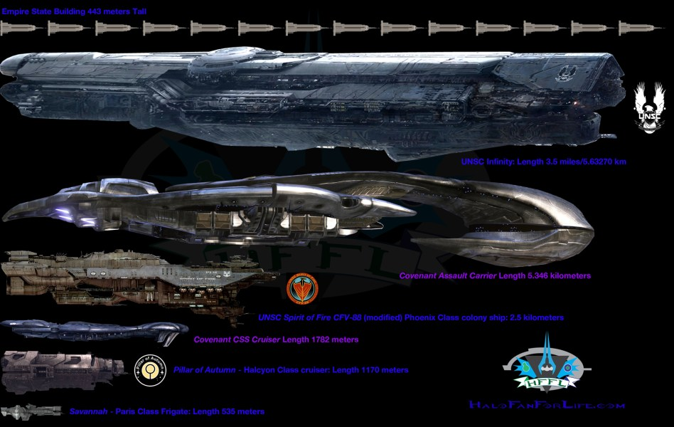 halo ship scale | Zoom Comics - Daily Comic Book Wallpapers