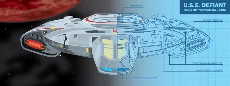 USS Defiant blue