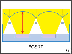 Microlenti-Canon-EOS-7D