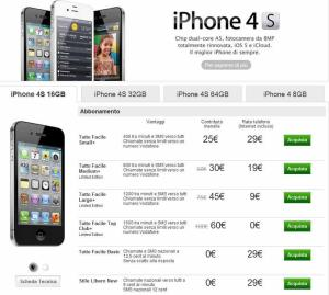 offerta vodafone iphone 4s