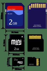 Dimensioni fisiche SD Card