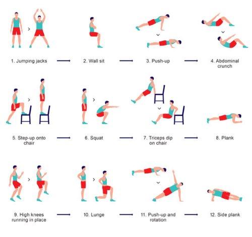workout scientifico da 7 minuti
