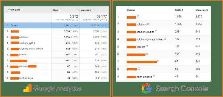 Image 7.e - Original Search Analytics Report vs. the Search Console Report Through Google Analytics