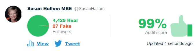 Image 8.7 - Fake vs. Real Followers