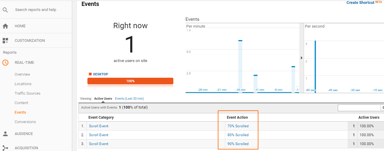 Image 1d.d. Google Analytics Real-Time Events View Showing Scroll Action