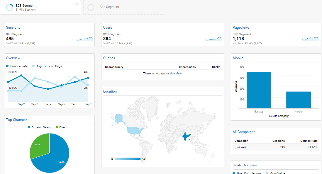 Image 1g.l. Custom B2B Dashboard