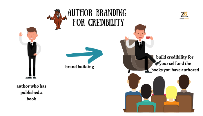 building credibility for author