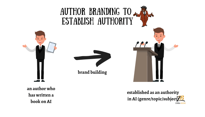 building authority for an author