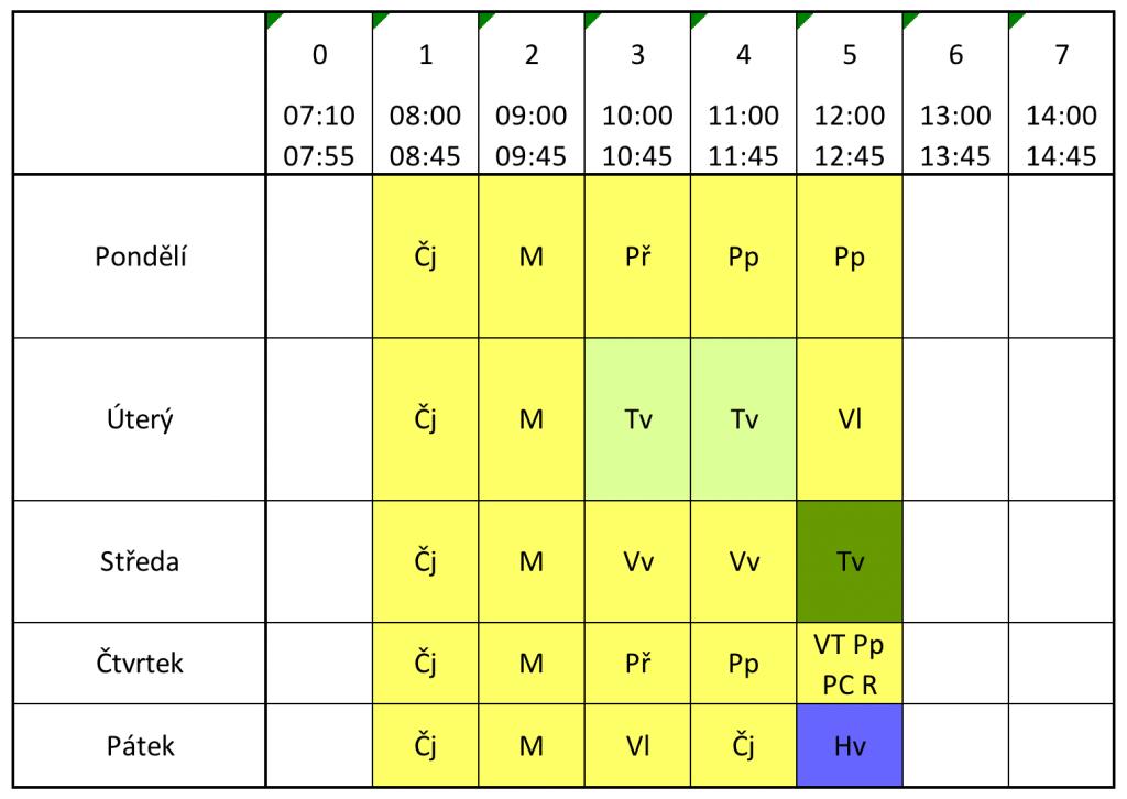 Snímek obrazovky 2018-04-09 v14.23.41