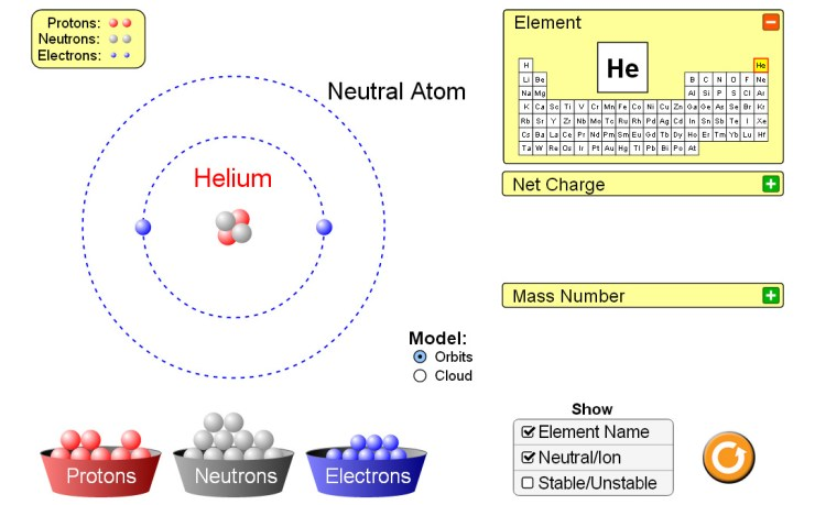 Atom phet