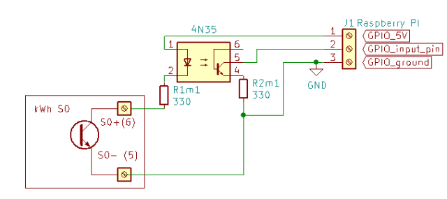 kWh S) opto-coupler