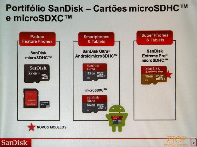 Sandisk_microSD