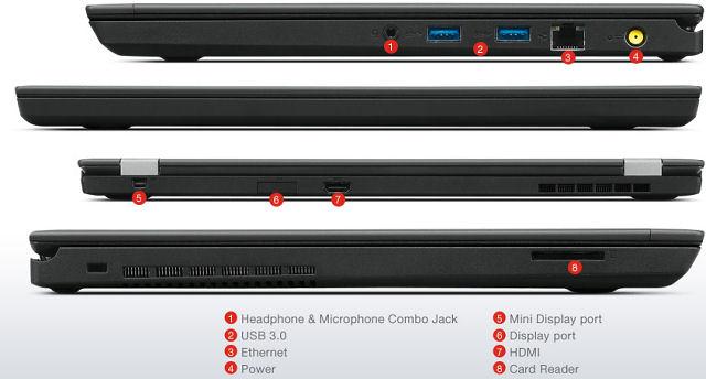T430_T430u_interfaces