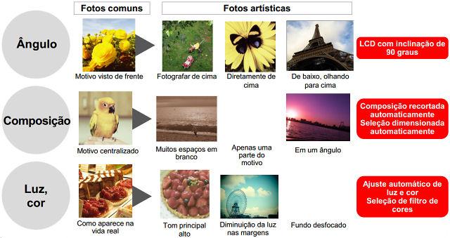 Canon_Fotos_artisticas