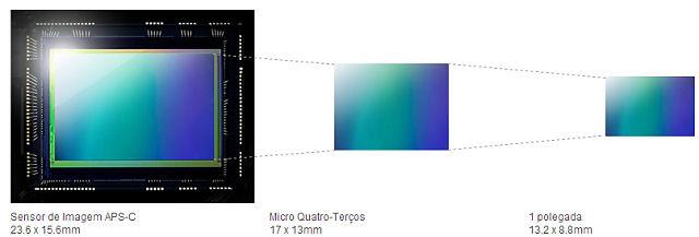 Fujifilm_X-M1_Sensor