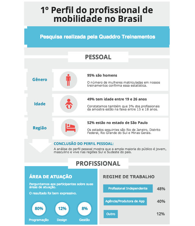 mobile_developer_1a